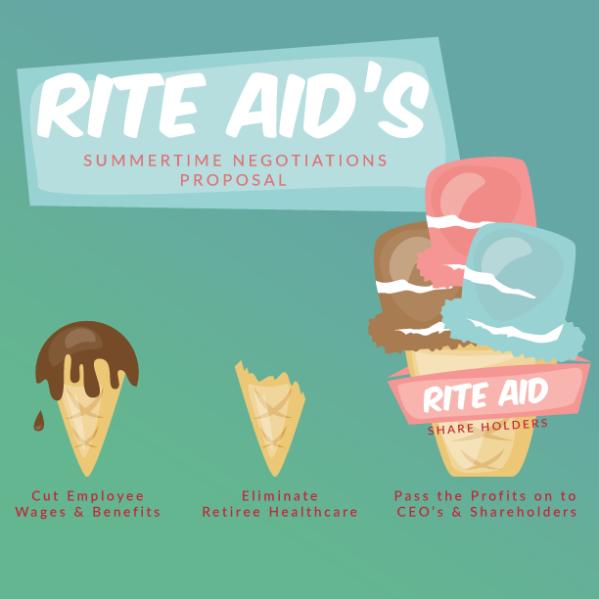 Rite Aid 00
