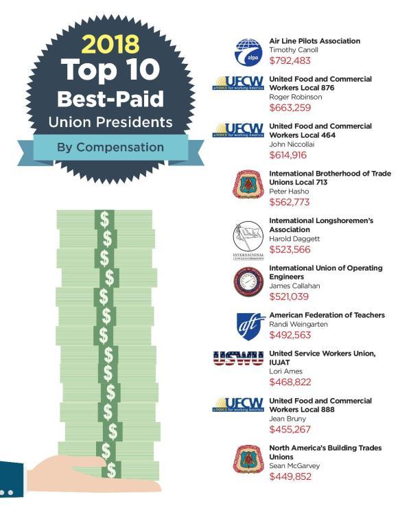 Union pay 1