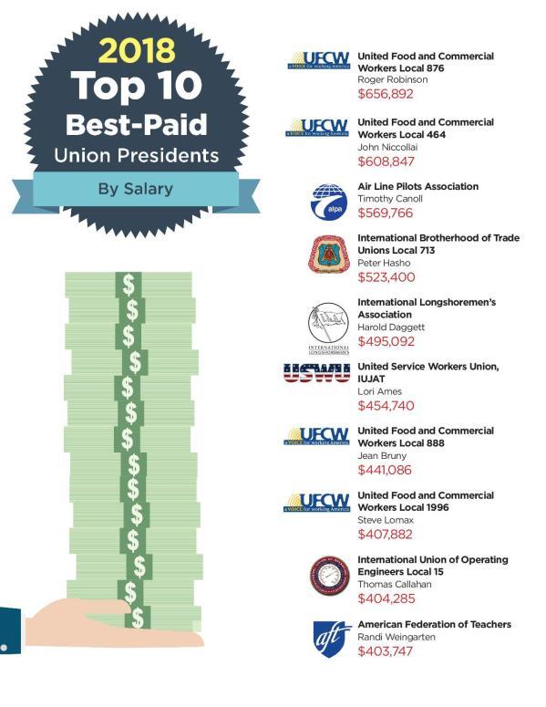 Union Pay 2
