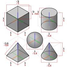 Isometric - Five Shapes