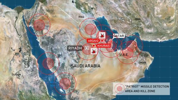 Saudi Patriots